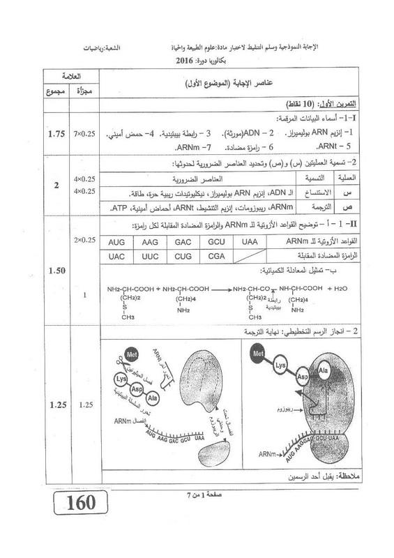 شهادة البكالوريا 2016 المواضيع و التصحيحات شعبة الرياضيات 328472_orig