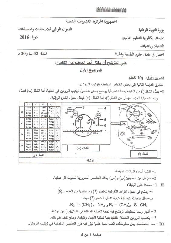 شهادة البكالوريا 2016 المواضيع و التصحيحات شعبة الرياضيات 3327902_orig