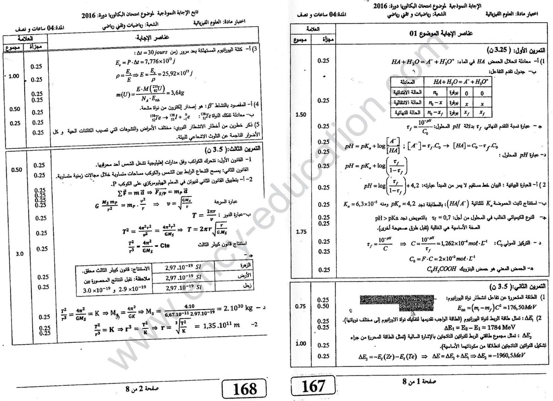 شهادة البكالوريا 2016 المواضيع و التصحيحات شعبة الرياضيات 4500032_orig