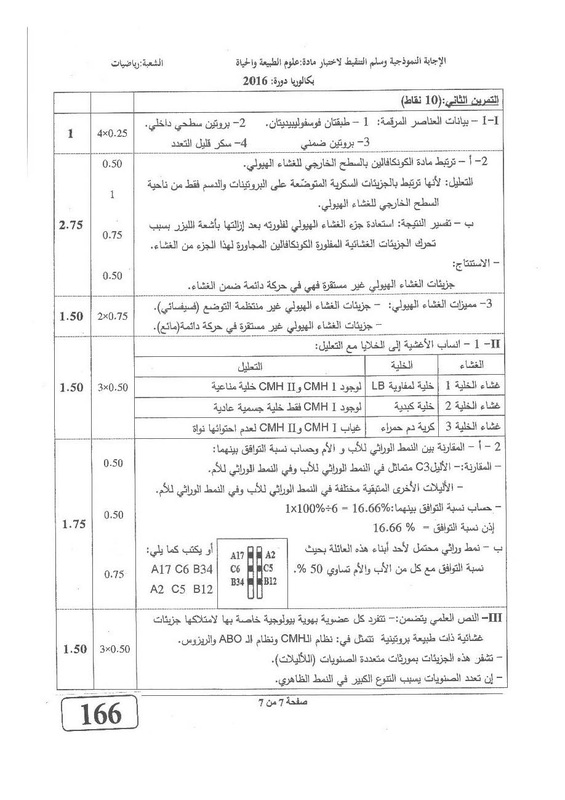 شهادة البكالوريا 2016 المواضيع و التصحيحات شعبة الرياضيات 4741946_orig