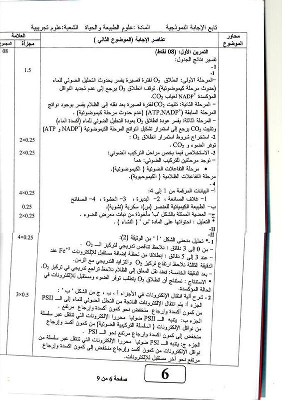 تصحيح موضوع العلوم الطبيعية بكالوريا 2013 ع ت 6089680_orig