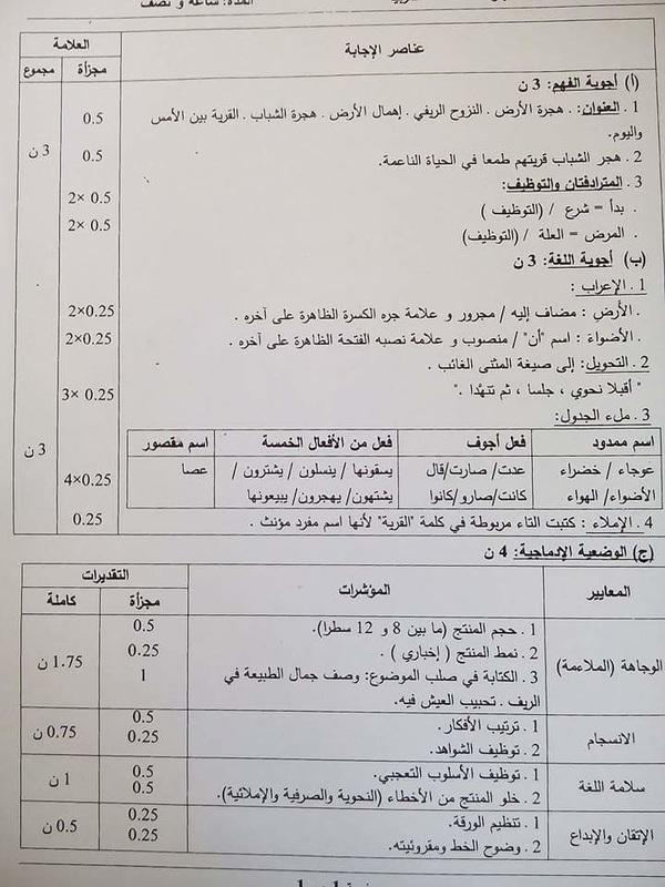 موضوع اللغة العربية شهادة التعليم الابتدائي 2016 مع التصحيح النموذجي 9490484_orig