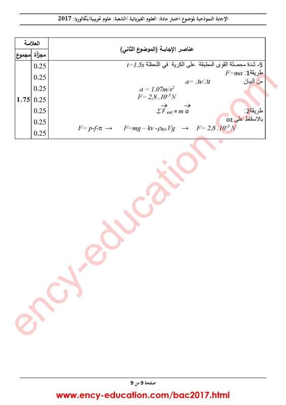 شهادة البكالوريا 2016 المواضيع و التصحيحات شعبة الرياضيات Bac2017-all-corrections-page-046_orig