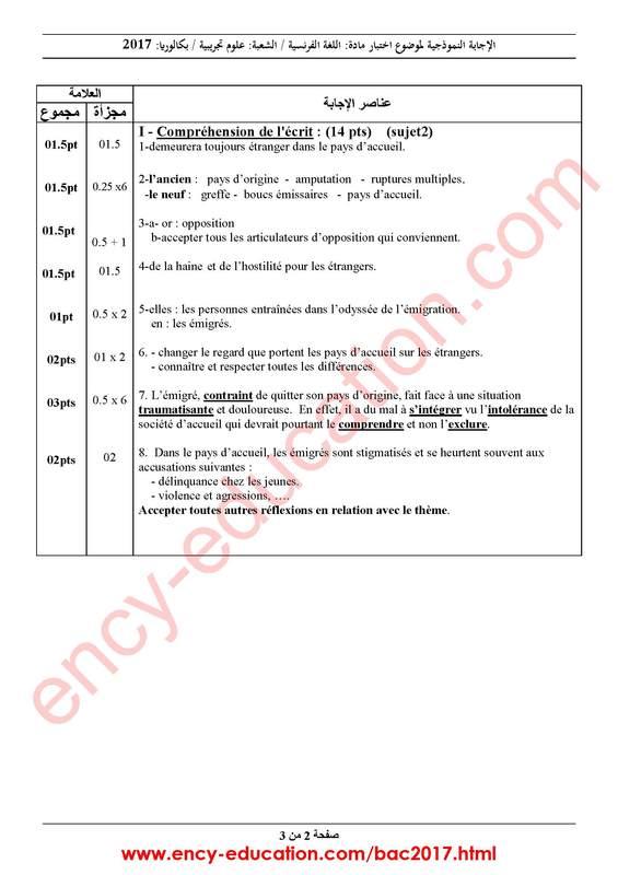 شهادة البكالوريا 2016 المواضيع و التصحيحات شعبة الرياضيات Bac2017-all-corrections-page-073_orig