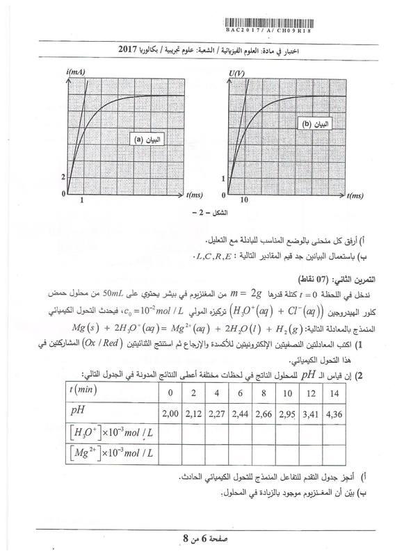 شهادة البكالوريا 2016 المواضيع و التصحيحات شعبة الرياضيات Physics-se-bac2017-page-6_orig
