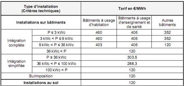 Information générale sur le photovoltaïque en France - Page 2 Breve11535b_big