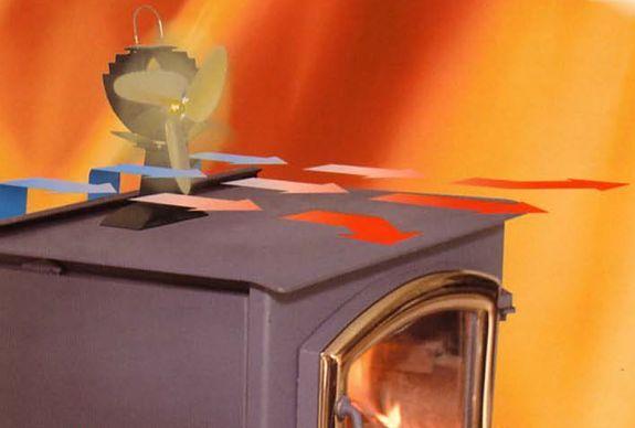 Ventilateur Ecofan et co° (Chauffage bois). Ecofan%20802%20on%20Fire