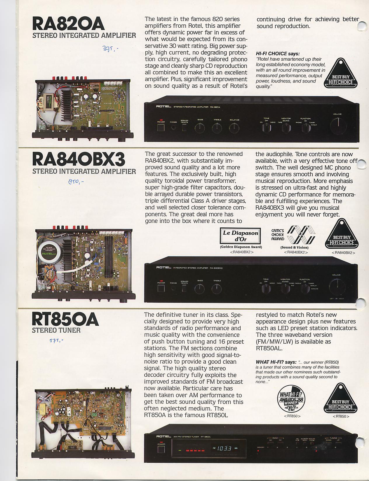 Que amplificador comprar? Ra820