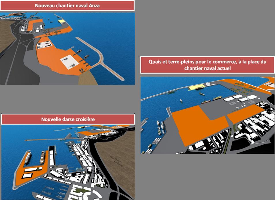 Développement de l'Industrie Navale Marocaine - Page 3 Scenarii
