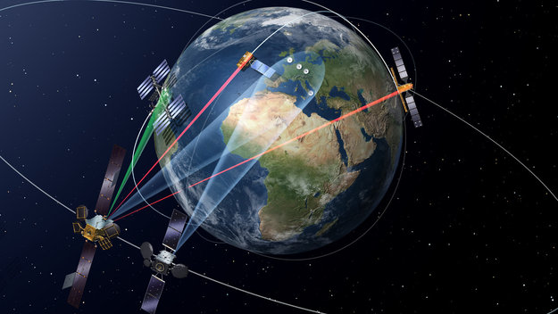 2016: ERDS - SpaceDataHighway European_Data_Relay_System_EDRS_large
