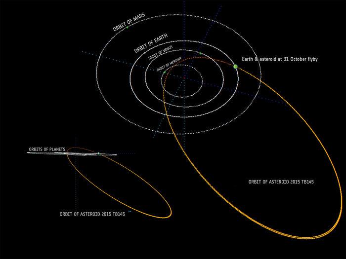 Astéroïdes frôleurs - Page 3 Halloween_asteroid_node_full_image_2