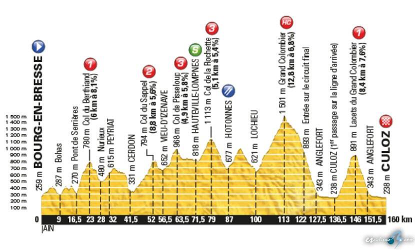 Tour de Francia 2016  - Página 9 Tour_de_francia_2016_et15_g