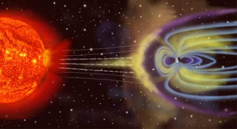 Ressonância Schumann Campo-magnetico-terra