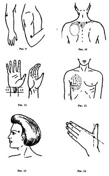 Точки на теле человека. Акупрессура 18f1909d3c