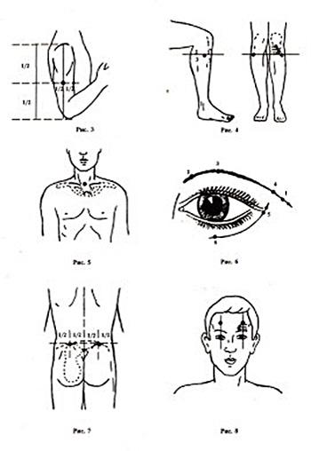 Точки на теле человека. Акупрессура A96e401045