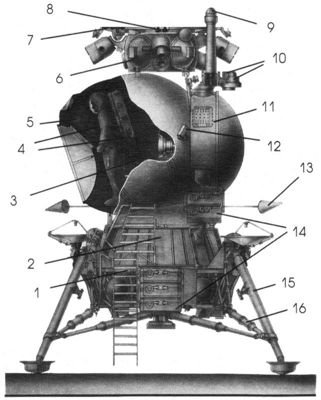 Cuando la URSS llegó a la luna N1_l3-07_b