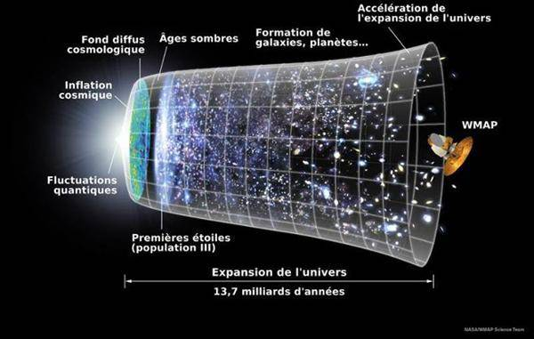 Débat n° 30 : Une nouvelle étude confirme que l' Univers est un hologramme 3f68a393b03acbd951cdd7155b05ca2c-l