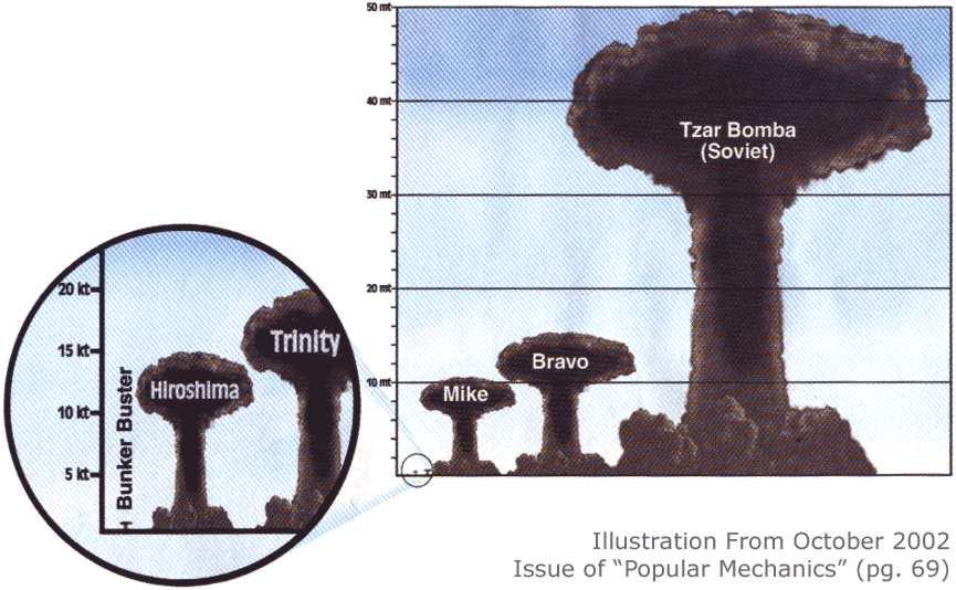 ما لا تعرفه عن القنبلة النووية 94989-tsar_bomba