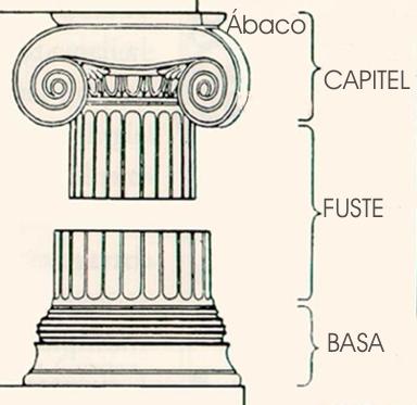1. Técnicas y medios en arquitectura  Parte-columna