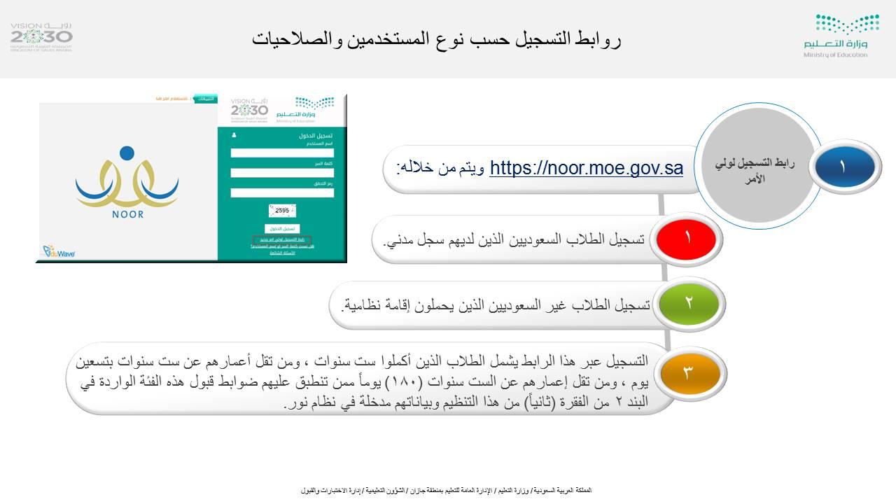 التسجيل في نظام نور 1442 - شروط وتعليمات تسجيل الطلاب المستجدين في نظام نور 1441-1