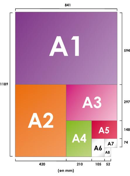 Les formats de papier Format-papier-A0-A1-A2-A3-A4-A5