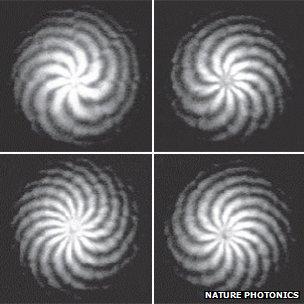 Actus Sci et Tech 61079971_spiral_nature_304