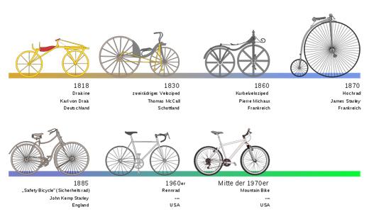 [28 octobre 2012]Lisieux - La Cerza Fahrrad_evolution