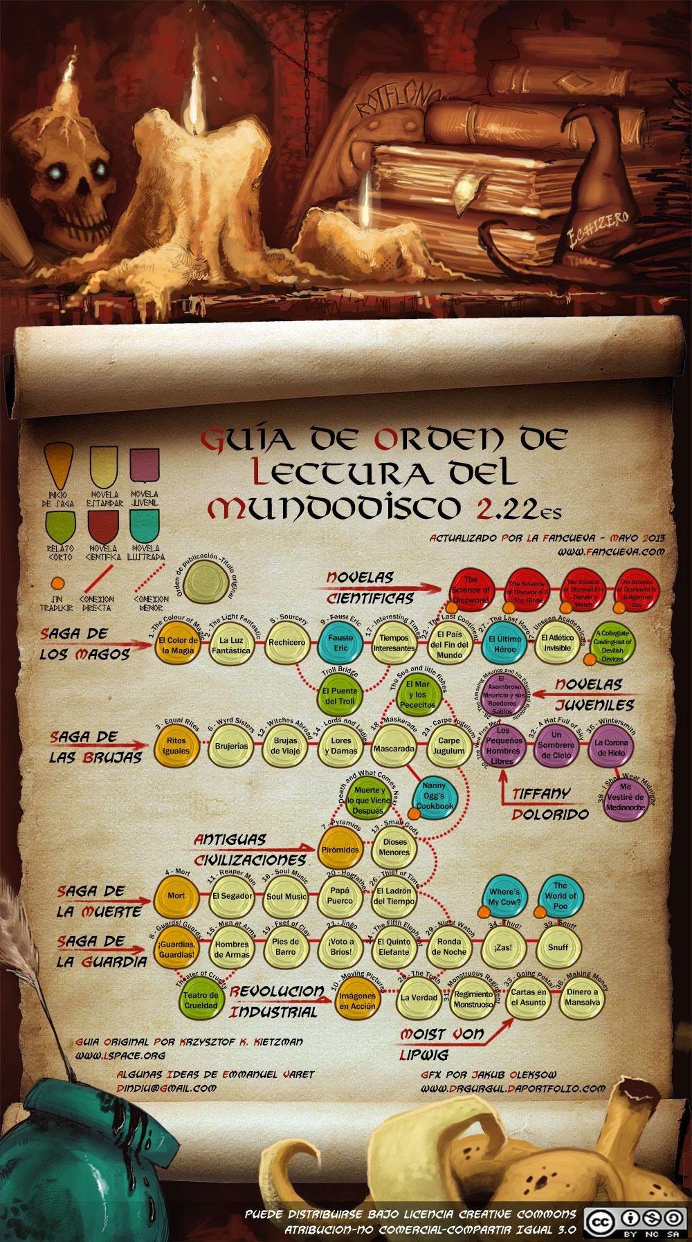 El topic de Terry Pratchett Guia-de-Orden-de-Lectura-del-Mundodisco-ES-2-22-full