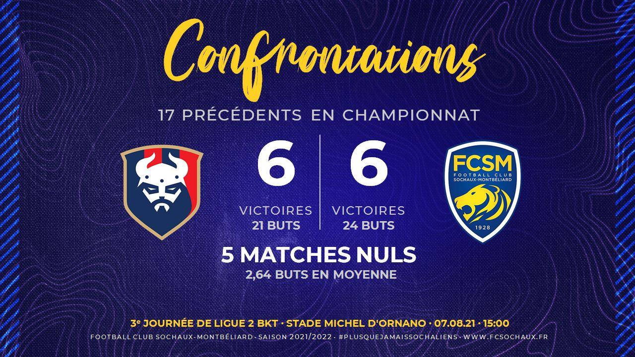 [3e journée Ligue 2 BKT] SM Caen - Sochaux Stats-2021-SMCFCSM