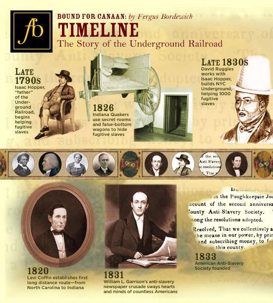 Na današnji dan - Page 29 Timeline1