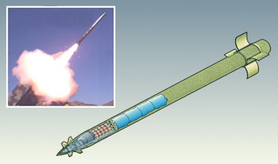 الأردن يطلب راجمات صواريخ ومعدات اخري من امريكا Xm30-gmlrs
