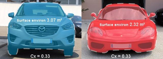 Test réel d'autonomie autoroute 130 km/h Tesla Model 3 Long Range Comparaison-cx-scx-surface