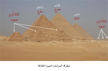 المدهش عند المصريين القدماء 998-q