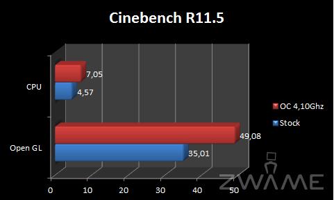 [Analise] ASRock X58 Extreme3 Cinebech