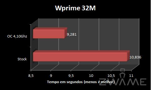 [Analise] ASRock X58 Extreme3 Wprime32