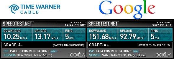 Sabe a velocidade dos servidores da Google? Tugatech_18-14-08-22
