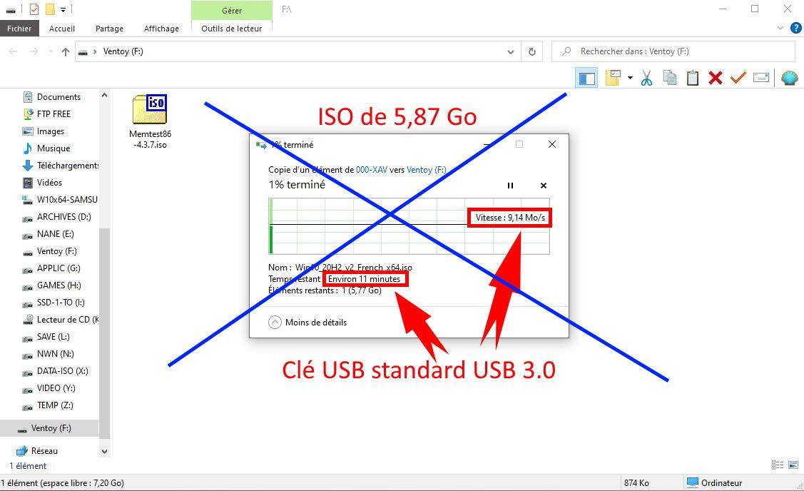 [DOSSIER] Créer simplement et rapidement une clé USB multiboot 14c-copie-iso2