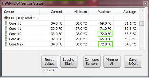 [DOSSIER] Ordinateur Portable ou PC de Bureau ?  Hwininfo-i5-4670k-4-5ghz-2500v