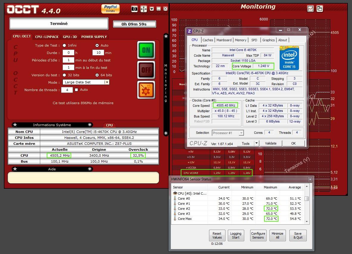 [DOSSIER] Overclocking d'un Intel core i5 4670K - 3° partie Occt-i5-4670k-4-5ghz-2500v