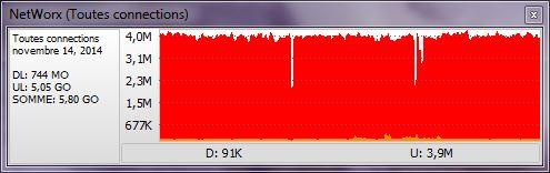 Tests réseau CPL répéteur WIFI CPL-LAN-2