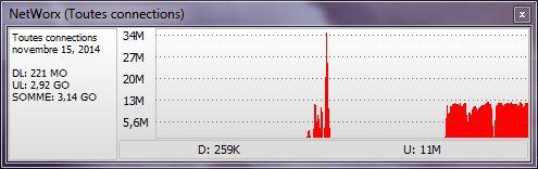 Tests réseau CPL répéteur WIFI WIFI-2