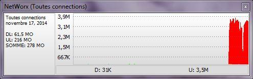 Tests réseau CPL répéteur WIFI WIFI-etage-2