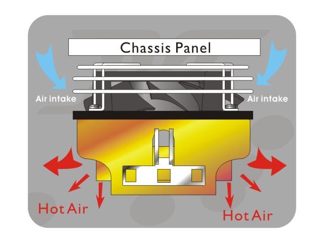 [DOSSIER] Ventilation et refroidissement Shema-ventirad