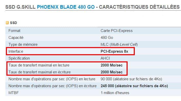 [DOSSIER] Présentation d'un disque SSD au format PCI-E Infos-ssd-pci-e