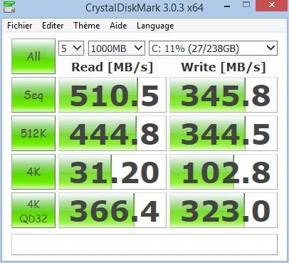 [DOSSIER] Tests et performances SSD SSD%20Crucial%20MX100%20256%20Go%20