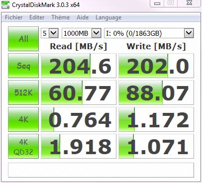 [DOSSIER] Tests et performances SSD Toshiba%202%20To%20Olivier