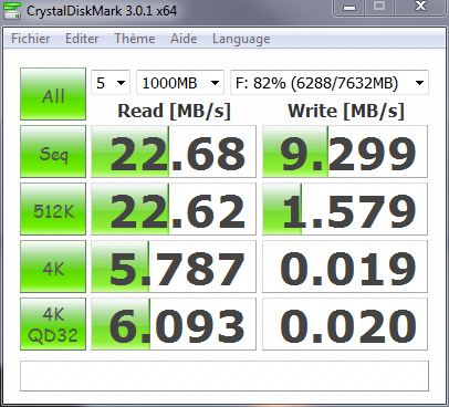 [DOSSIER] USB 2.0 USB 3.0 USB 3.1 Cle-usb2-8go-usb2