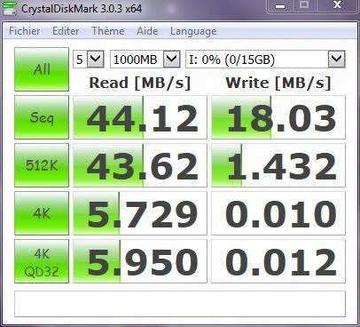 [DOSSIER] USB 2.0 USB 3.0 USB 3.1 Cle-usb3-16go-usb2