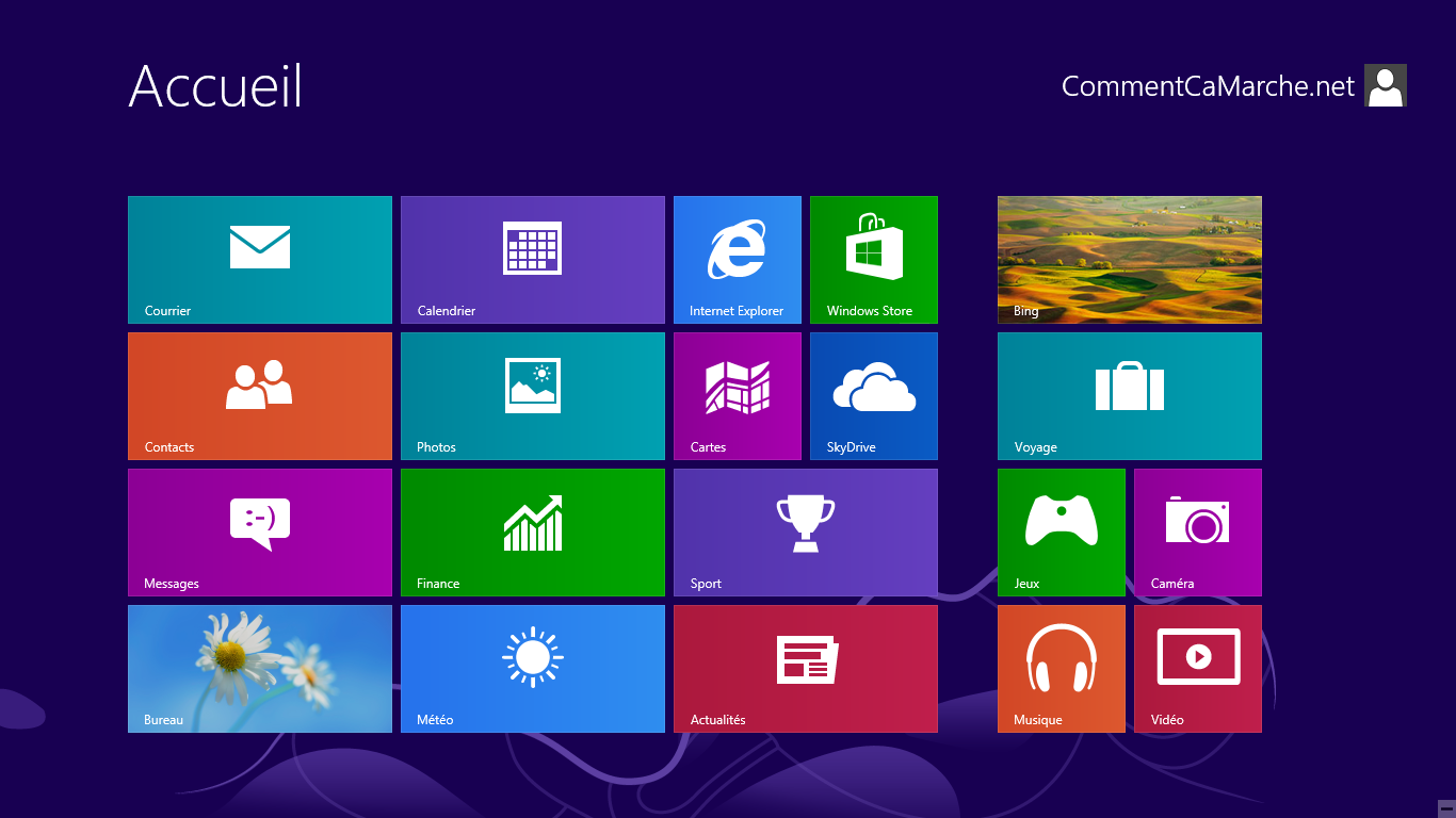 [DOSSIER] Windows 8 et 8.1 présentation Windows8