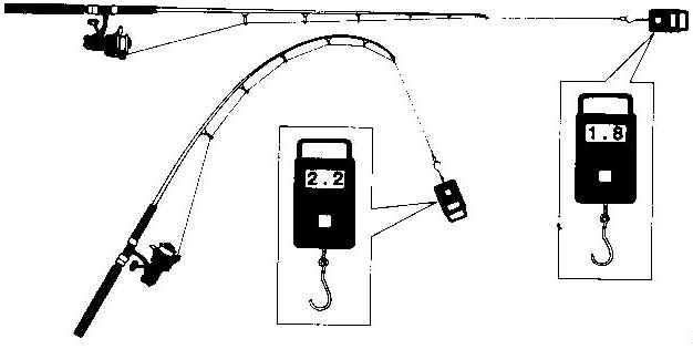 El ajuste del freno en los carretes por José Manuel López Pinto / La forma correcta de realizar este ajuste de freno. Settingdrag2